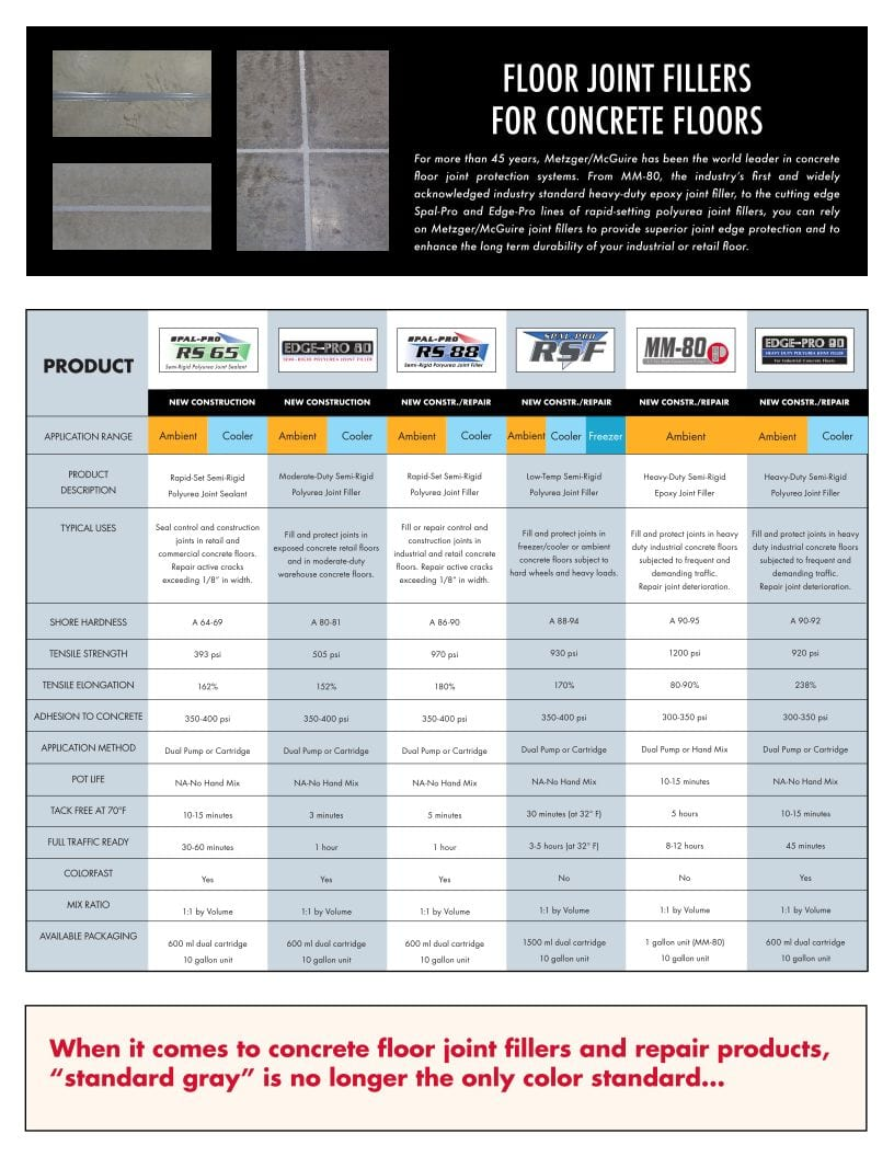 Metzger McGuire Industrial Concrete Repair and Joint Filler Comparison Chart to help select the best concrete repair material and joint filler product for North Carolina and South Carolina