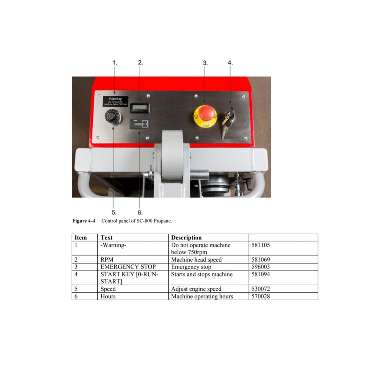 Dash Scanmaskin Combiflex 650 PROPANE SC 650 Propane Turning Point Supply