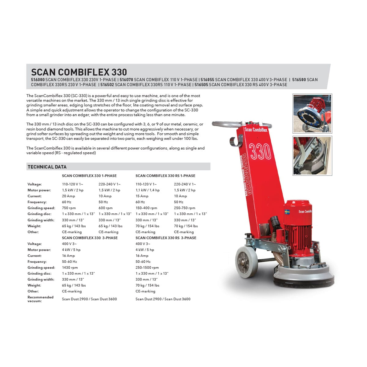 Sales Sheet Scanmaskin 330 Concrete Grinder - Turning Point Supply